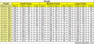 men-weight-height